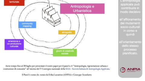 """""""Antropologia, rigenerazione urbana e costruzione di comunità""""  SIAA 14-17 Dicembre"""